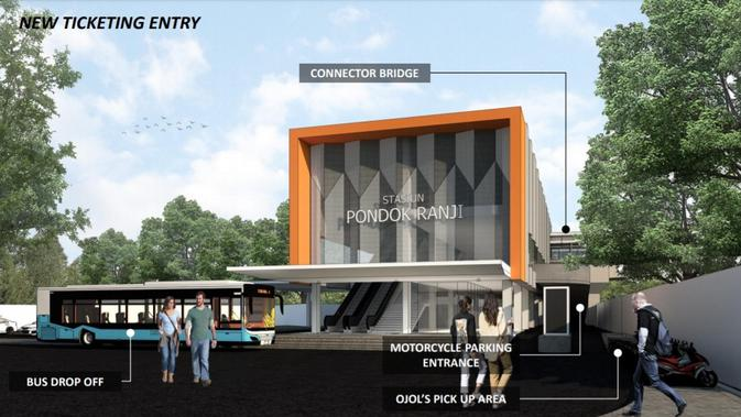 Megah Layaknya Bandara, Intip Konsep Pengembangan Stasiun Pondok Ranji