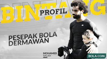 Profil Bintang: Mohamed Salah. (Bola.com/Dody Iryawan)