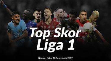 Daftar top skor Liga 1 hingga Rabu, (18/9/2019). Pemain asing masih mendominasi penyumbang gol terbanyak di Liga 1 memasuki pekan ke-19.