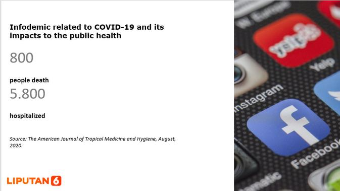 Infodemic related to COVID-19 and its impacts to the public health