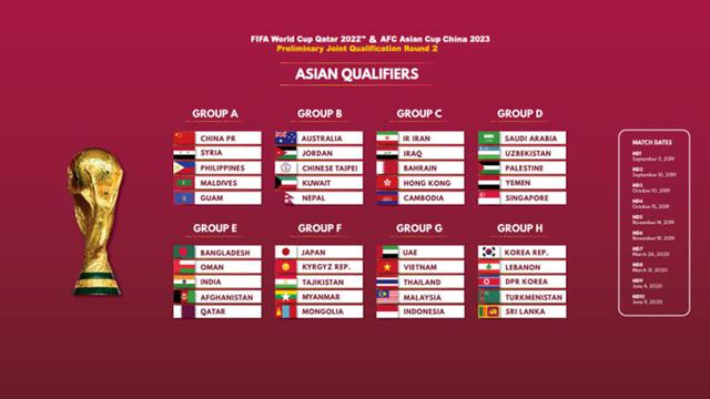 Jadwal Pertandingan Kualifikasi Piala Dunia 2022: 4 Pesaing Timnas  Indonesia Bentrok - Indonesia Bola.com