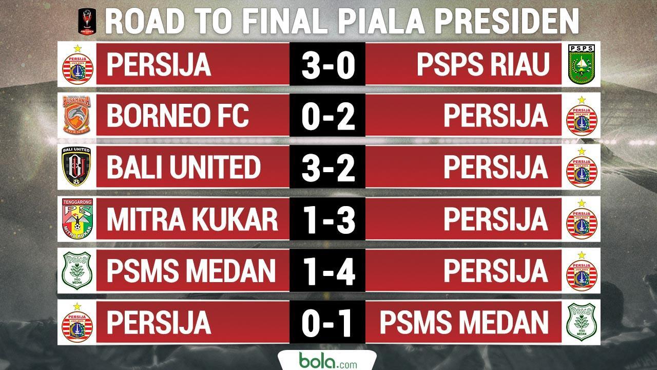Road to Final Piala Presiden 2018 Persija Jakarta (Bola.com/Adreanus Titus)