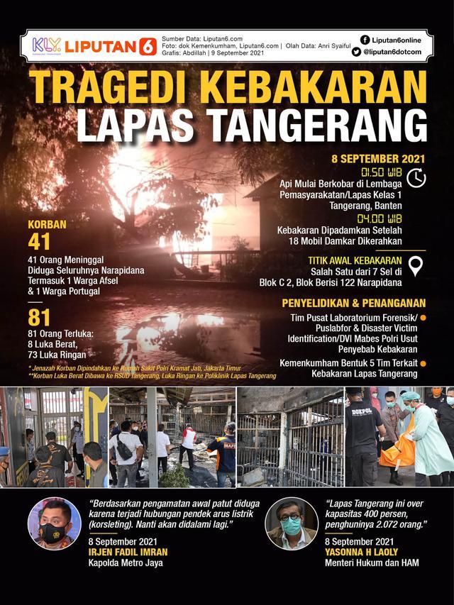 Infografis Tragedi Kebakaran Lapas Tangerang. (Liputan6.com/Abdillah)