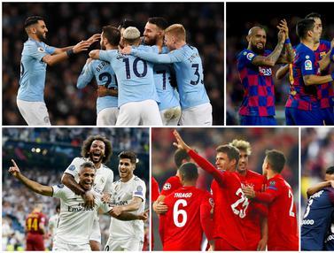 Klub dengan Skuad Termahal di Liga Top Eropa