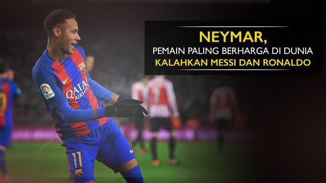Berita video Neymar menjadi pemain paling berharga di dunia mengalahkan Lionel Messi dan Cristiano Ronaldo.
