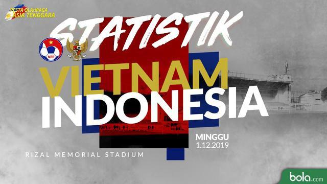 Berita video statistik sepak bola putra SEA Games 2019, Vietnam vs Indonesia yang berkahir dengan skor 2-1.