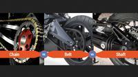 Chain vs belt vs shaf drive. (autoportal.com)