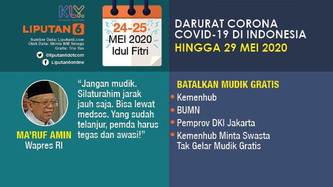 Headline Warga Curi Start Mudik Corona Covid 19 Ikut Ke Kampung