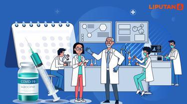 Banner Infografis Vaksin Merah Putih Covid-19 Karya Anak Bangsa dan Timeline Pembuatan