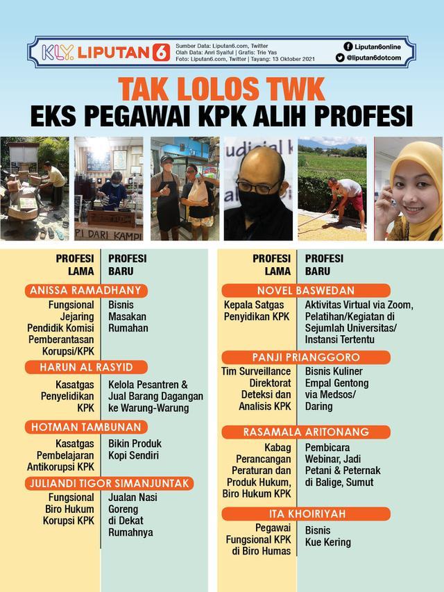 Infografis Tak Lolos TWK, Eks Pegawai KPK Alih Profesi. (Liputan6.com/Trieyasni)
