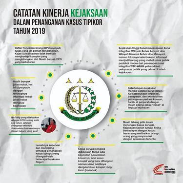 Catatan kinerja Kejati Sulsel dalam penanganan kasus tipikor di tahun 2019 versi Anti Corruption Committee Sulawesi (Liputan6.com/ Eka Hakim)