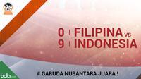 Filipina vs Indonesia skor 0-9 (Bola.com/Dody Iryawan)