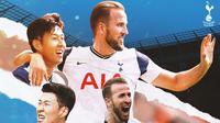 Tottenham Hotspur - Son Heung-min dan Harry Kane (Bola.com/Adreanus Titus)