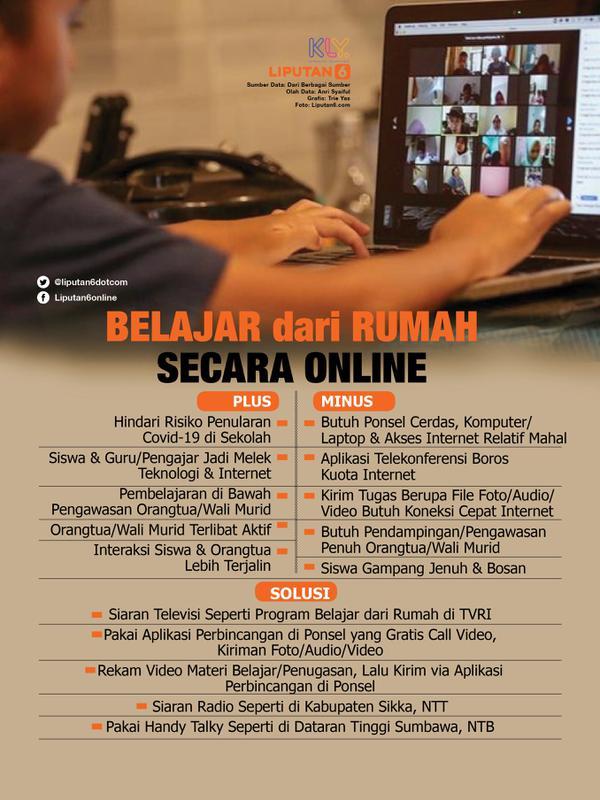 Infografis Plus Minus Belajar dari Rumah Secara Online. (Liputan6.com/Trieyasni)