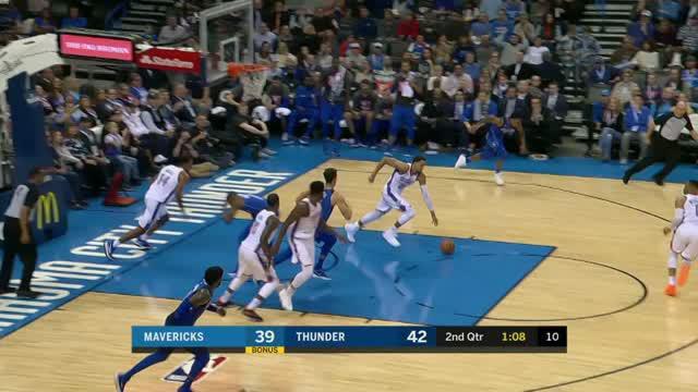 Oklahoma City Thunder mengalahkan Dallas Mavericks dengan skor 112-99 dalam lanjutan pertandingan NBA 2017-2018.