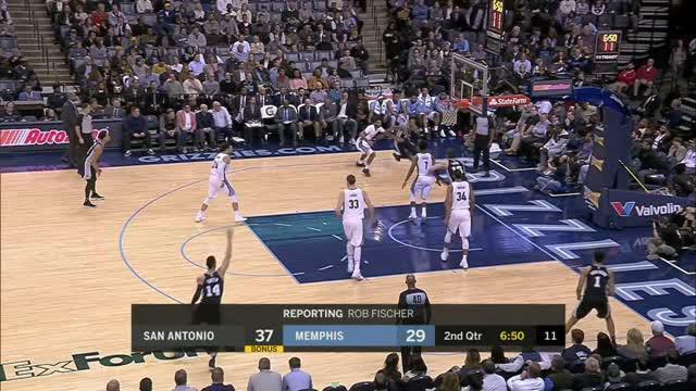 Berita video game recap NBA 2017-2018 antara San Antonio Spurs melawan Memphis Grizzlies dengan skor 108-85.