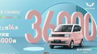 Wuling Hong Guang Mini EV Macaron (Carscoops)