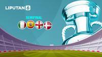 Banner SemiFinal Euro 2020 atau Euro 2021 (Liputan6.com/Abdillah)