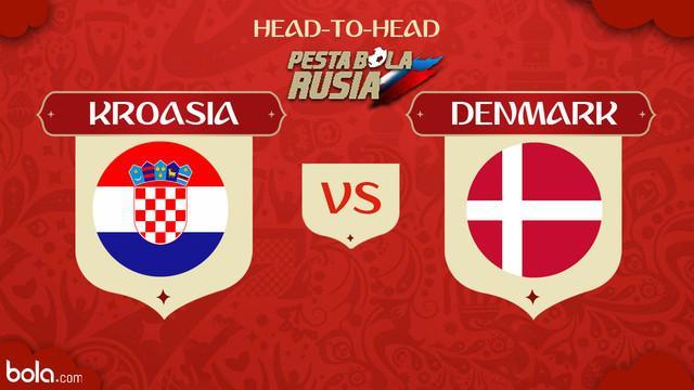 Dua tim kuda hitam yang lolos, Kroasia dan Denmark, dari babak penyisihan grup bertemu demi tiket ke delapan besar.
