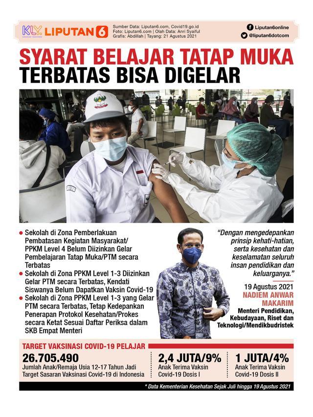 Infografis Syarat Belajar Tatap Muka Terbatas Bisa Digelar. (Liputan6.com/Abdillah)