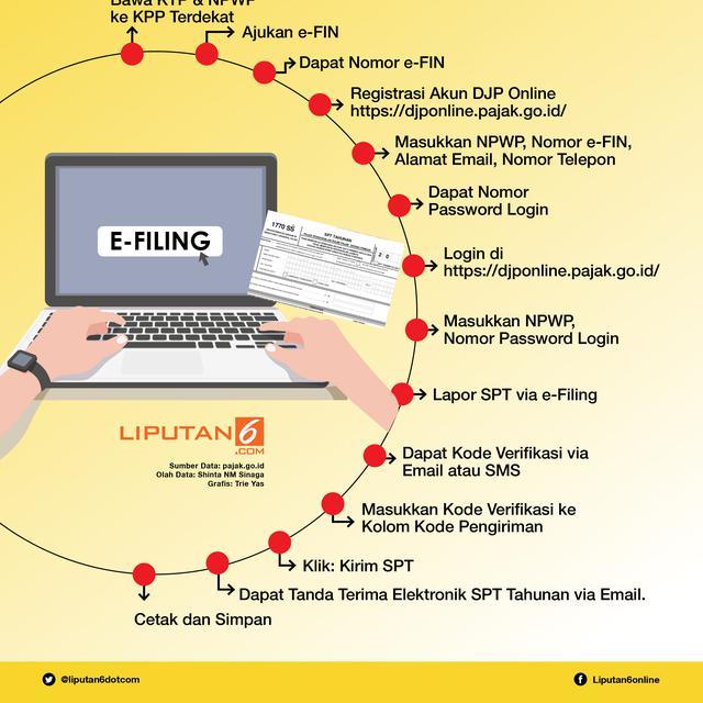 Pengisian Pajak Lewat DPJ Online Akan Ditutup 31 Maret 2019, Begini