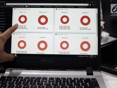 Petugas KPU menunjukkan contoh progres hitung cepat yang ada pada sistem informasi penghitungan suara Pemilu 2019 di Gedung KPU, Jakarta, Rabu (20/3). Komisioner KPU, Ilham Saputra mulai melakukan uji coba sistem ini.(Www.sulawesita.com)