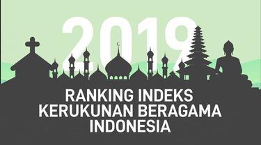 Balitbang-Diklat Kementerian Agama hari ini merilis hasil survei indeks Kerukunan Umat Beragama (KUB) 2019.