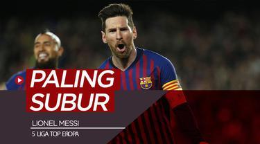Berita video Lionel Messi hingga awal April 2019 masih yang paling subur di 5 liga top Eropa dengan torehan 31 gol. Lalu, di bawah bintang Barcelona itu ada siapa saja?