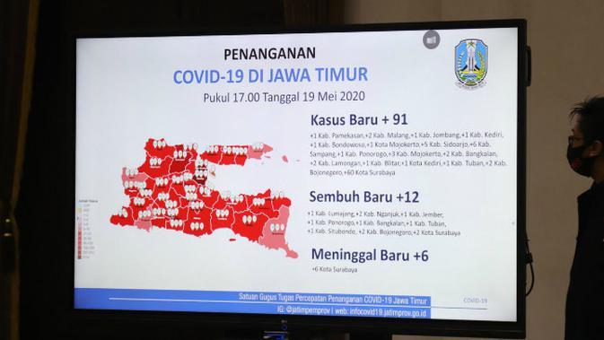 Update Corona COVID-19 di Jatim pada 3 Juni 2020: Total Pasien Positif 5.310 Orang