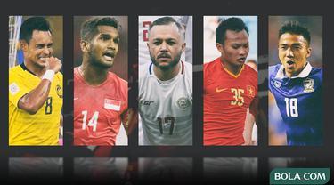 Kolase - Pemain Norshahrul Idlan Talaha, Hariss Harun, Stephan Schrock, Nguyen Trong Hoang, Chanathip Songkrasin