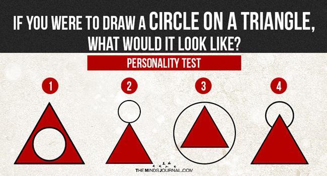 Lingkaran yang digambar pada segitiga/copyright themindsjournal.com