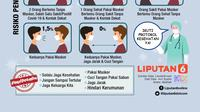 Infografis Hindari Penularan Covid-19, Ayo Jaga Jarak! (Liputan6.com/Abdillah)