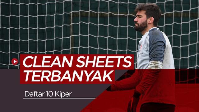 Berita video tentang para kiper dengan catatan clean sheets terbanyak di lima liga top eropa berdasarkan transfermarkt.