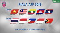 Negara peserta Piala AFF 2018. (Bola.com/Dody Iryawan)