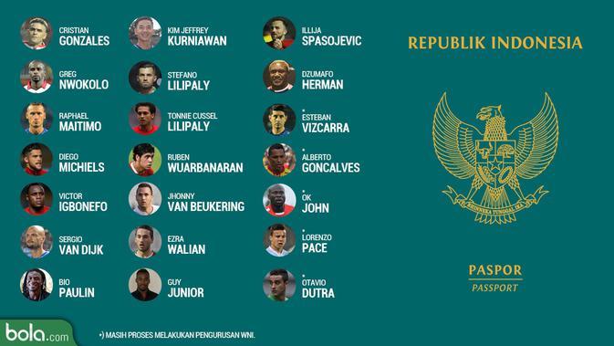 Pemain Naturalisasi di Indonesia (Bola.com/Adreanus Titus)