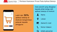 Opera Max risk assessment_id-1