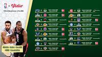 Pertandingan NBA pekan ke-17 dapat disaksikan melalui platform streaming Vidio. (Dok. Vidio)