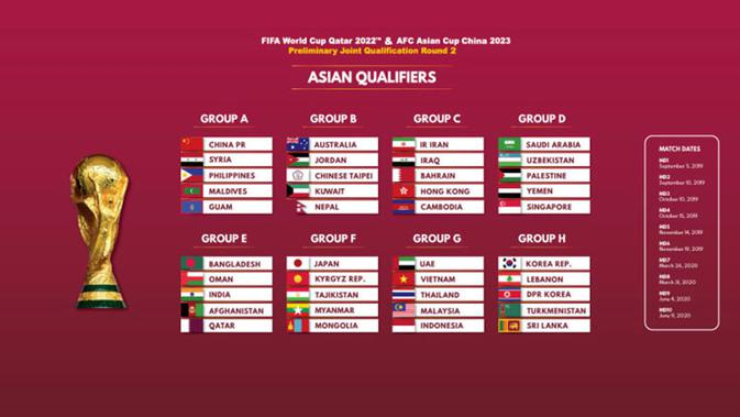 Klasemen Grup G Kualifikasi Piala Dunia 2022 Vietnam Memimpin Timnas Indonesia Masih Juru Kunci Bola Liputan6 Com