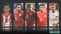 Kolase - 5 Pemain Bayern Munchen (Bola.com/Adreanus Titus)