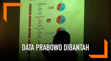 Tim Kampanye Nasional (TKN) Koalisi Indonesia Kerja Joko Widodo (Jokowi)-KH Maruf Amin menepis beberapa data real count versi kubu Prabowo-Sandiaga.