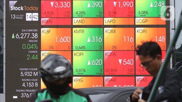 IHSG Merosot 2,97 Persen, Kapitalisasi Pasar Saham Turun Jadi Rp 7.101 Triliun