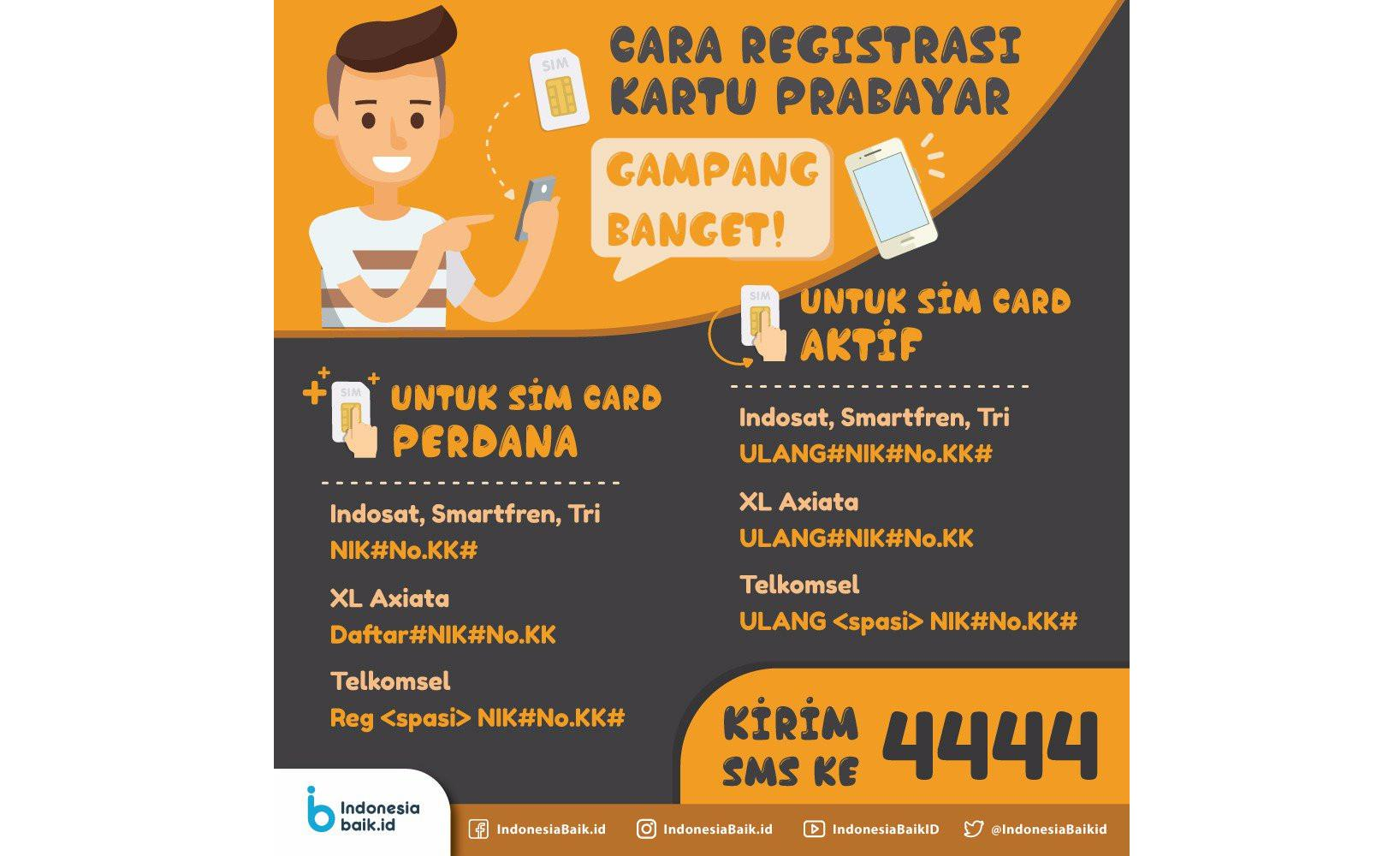 Format Registrasi Kartu Prabayar (Dok. IndonesiaBaik.id)