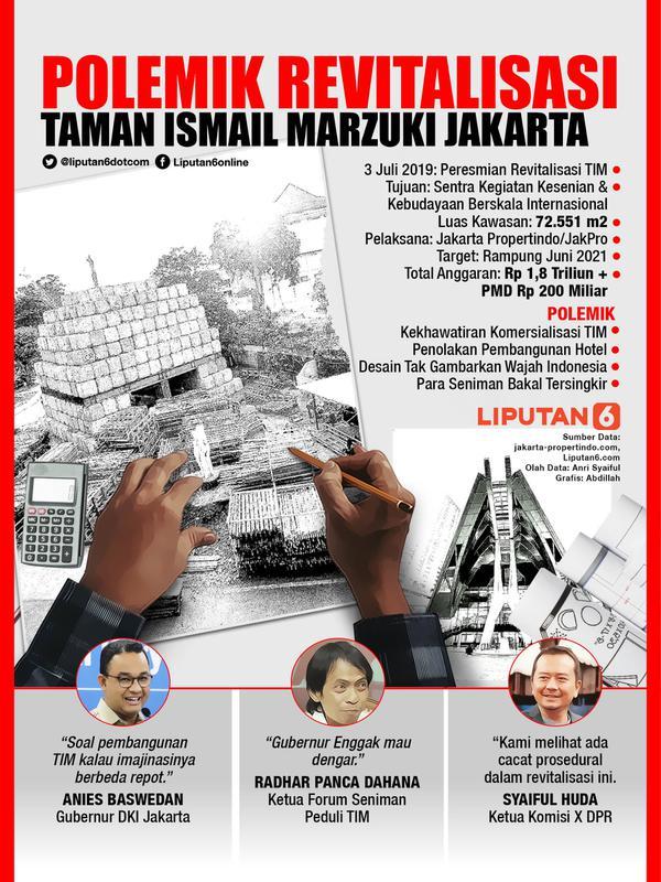 Infografis Polemik Revitalisasi Taman Ismail Marzuki Jakarta. (Liputan6.com/Abdillah)