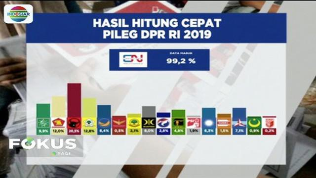 Berdasarkan hasil quick count SMRC, ada 9 dari 16 partai politik yang lolos ambang batas empat persen alias lolos ke Senayan.
