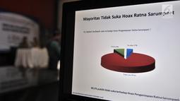Sebuah monitor terlihat saat rilis survei Elektoral dan Efek Kasus Ratna Sarumpaet, Jakarta, (23/10). Hasil survei LSI efek kasus hoaks Ratna Sarumpaet membuat kalangan terpelajar dan segmen menengah memilih Jokowi-Ma'ruf. (Merdeka.com/ Iqbal S. Nugroho)