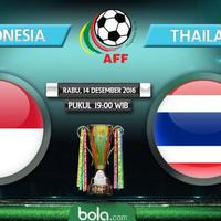 Jelang laga final Piala AFF 2016, Indonesia vs Thailand, tagar #TimnasDay kini jadi trending topic di Twitter. (Bola.com)
