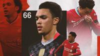 Liverpool - Trent Alexander-Arnold (Bola.com/Adreanus Titus)