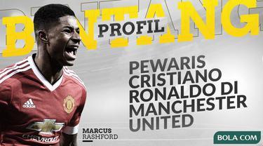 Berita Video Profil Bintang Marcus Rashford, Pewaris Cristiano Ronaldo di Manchester United