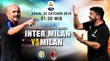 Prediksi Inter Milan VS  Milan