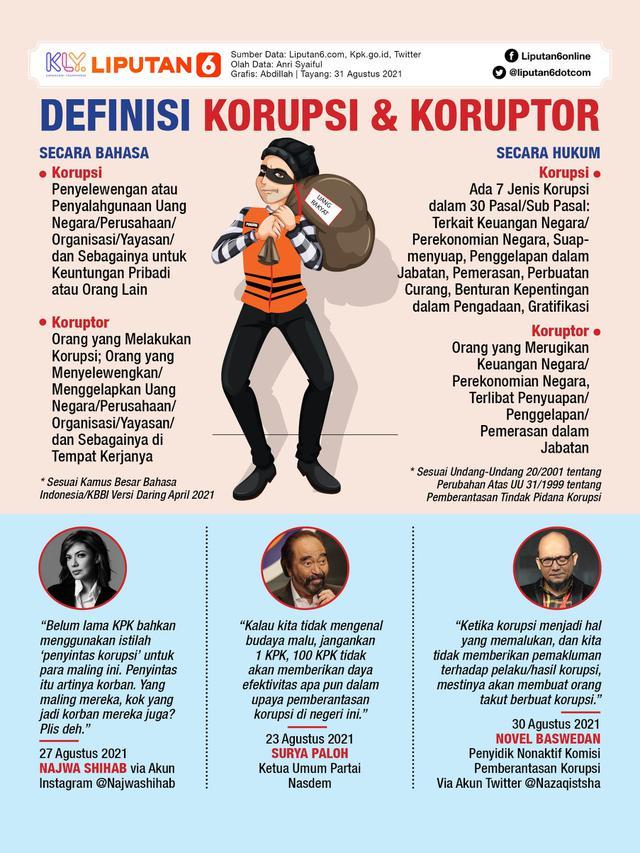 Infografis Definisi Korupsi dan Koruptor. (Liputan6.com/Abdillah)